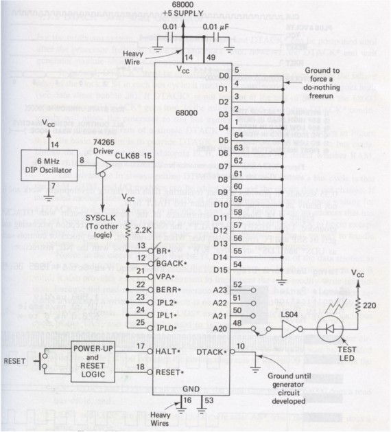 motorola 68000 block diagram