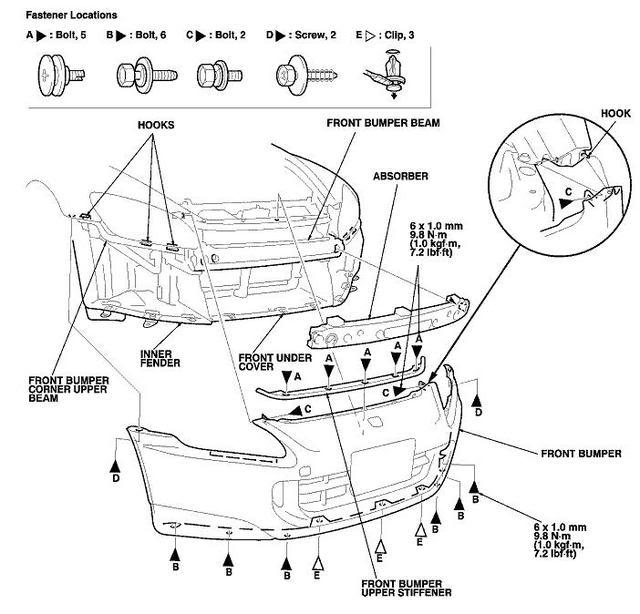 2004 Honda S2000 Fuse Box Location - wiring diagrams image free