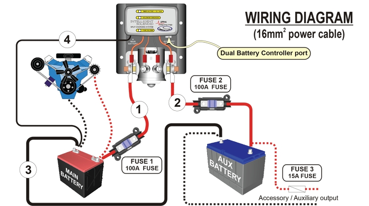 Jeep Auxiliary Battery Wiring Wiring Diagram