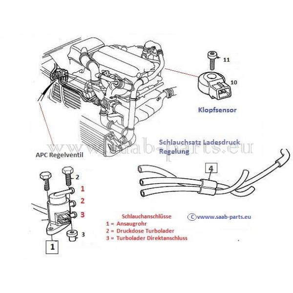 1997 saab 900 20 turbo belt diagram