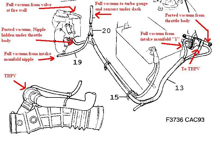 2003 saab 9 5 engine diagram