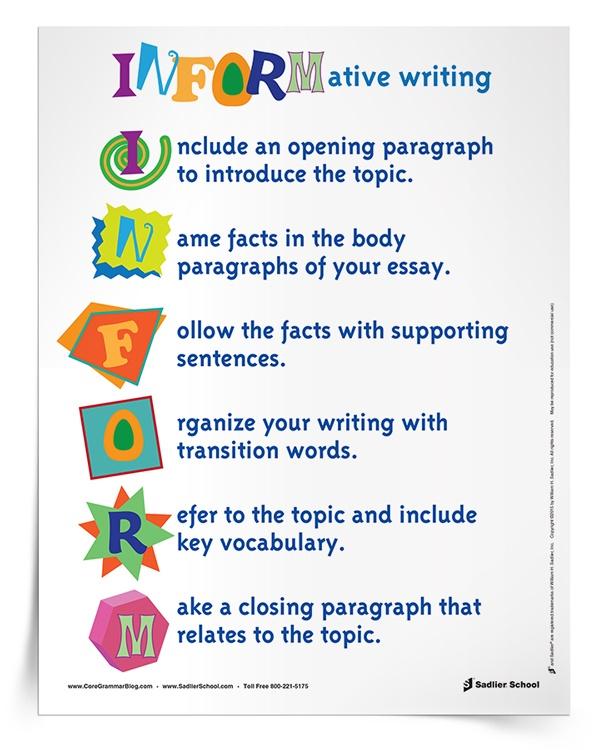 Informative/Explanatory Writing in the Classroom, Grades 3\u201312