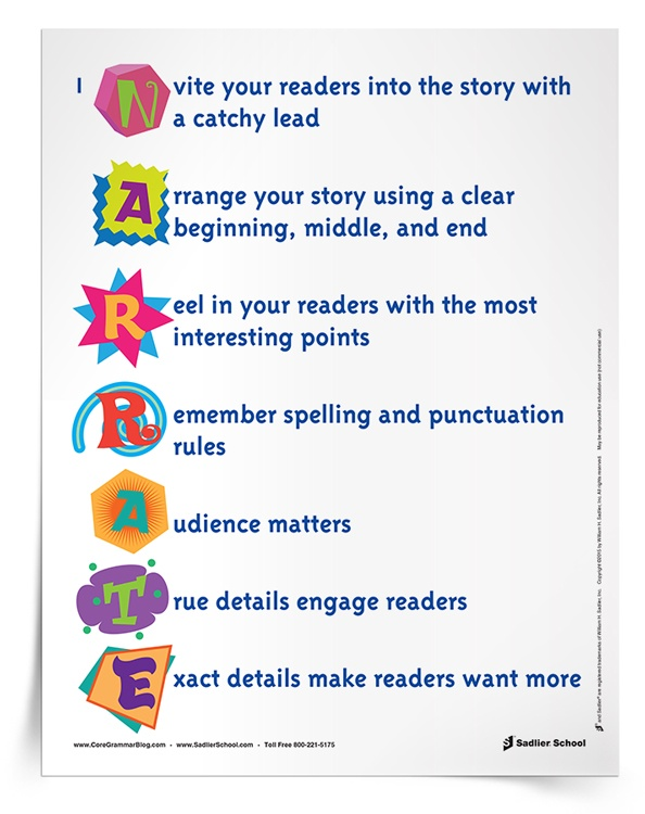 Teaching Narrative Writing in the Classroom Printable Poster Included