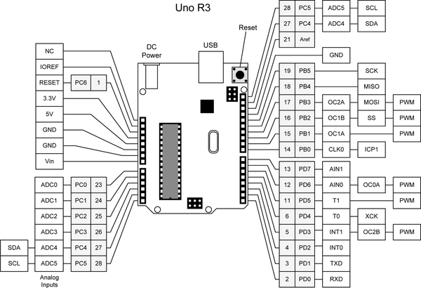 arduino uno r3 board diagram