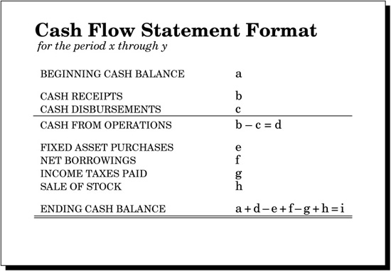 Chapter 4 The Cash Flow Statement - Financial Statements Book - cash flow statement