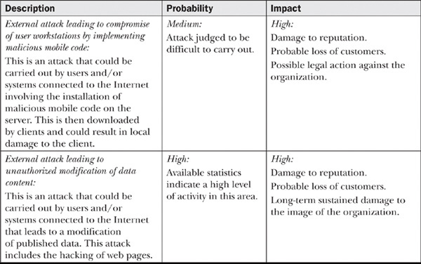 E Sample Risk Analysis Table - Information Assurance Handbook - Management Analysis Sample