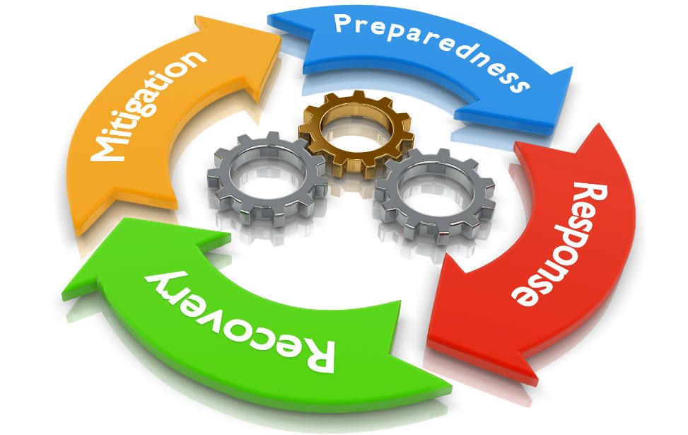 What is your disaster recovery plan? Tess Safe and Trained - recovery plans
