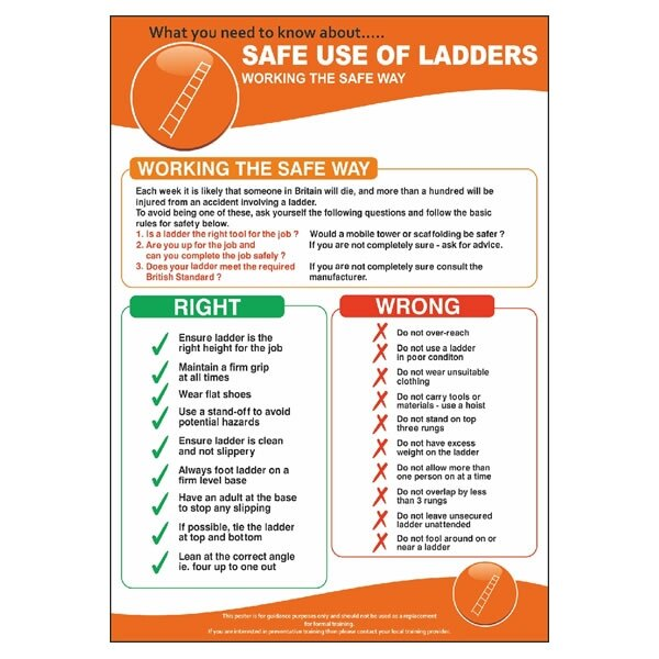 Safe Use of Ladders Poster - the ladders