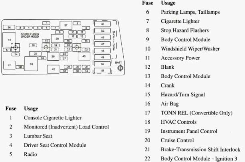 98 Cavalier Radio Wiring Diagram Schematic Diagram Electronic