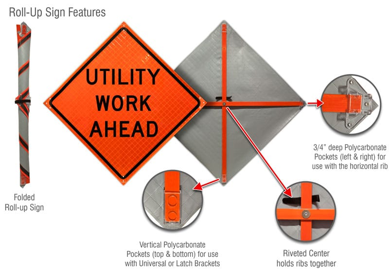Utility Work Ahead Sign X4571 - by SafetySign