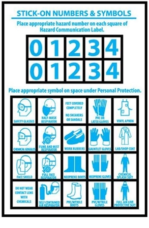 Personal Protection - Numbers  Symbols