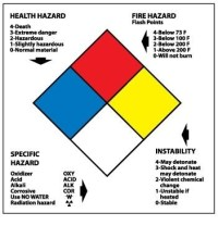 NFPA Classification Diamond Roll Labels - 3 Sizes