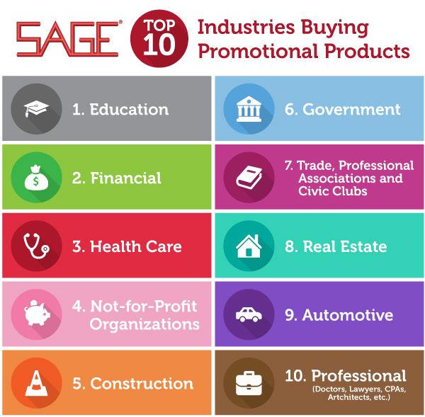 Top-Industries-Infographic_final