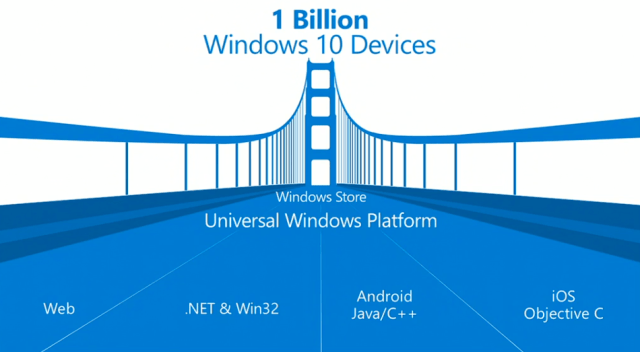 universal-platform