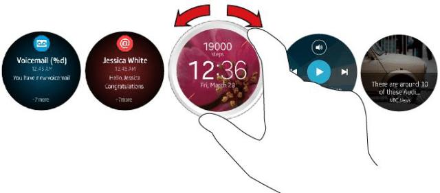 orbissamsungwatch