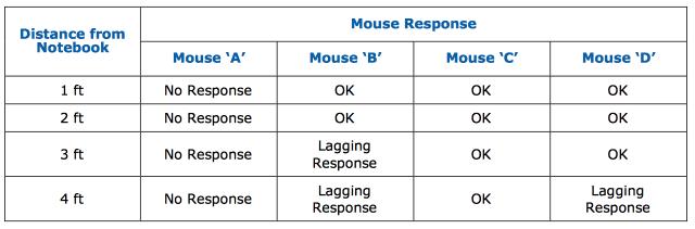 solo-alcuni-mouse
