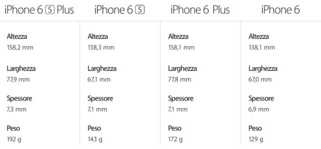 iphone6s-specs