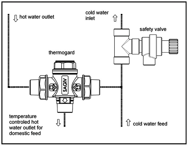 Mixing Valve Diagram Electronic Schematics collections