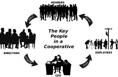 cooperative_circle