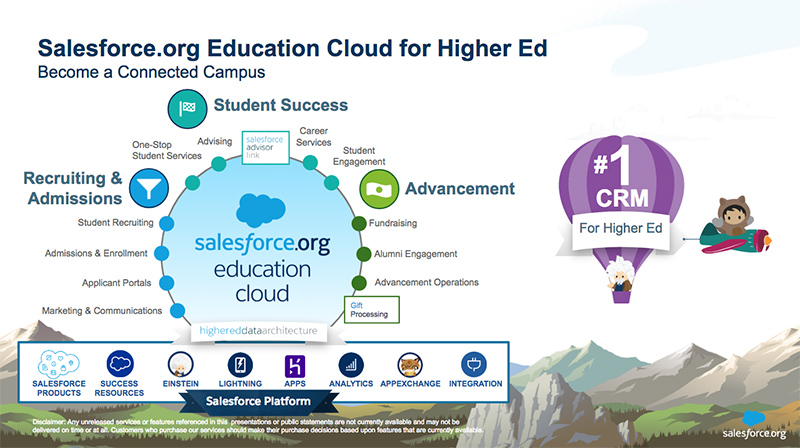 Get to Know HEDA, The Foundation of Education Cloud - Salesforceorg