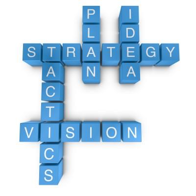 Strategic Sales Plan, The Five Key Components - sales plan
