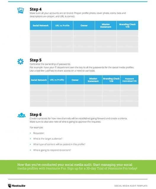 How To Create A Social Media Marketing Plan In 6 Steps - Sales Renewal