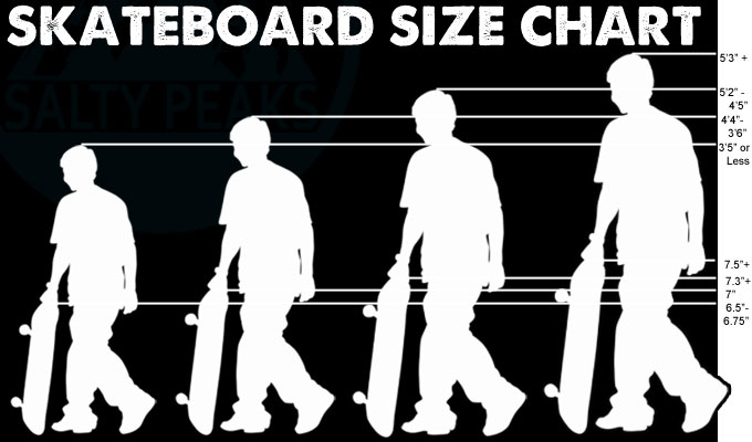How to Size a Skateboard «