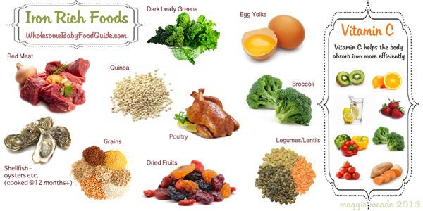 Alimenti Ricchi Di Ferro Ecco Quelli Che Ne Contengono Di