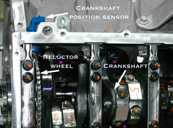 Crankshaft position sensor how it works, symptoms, problems, testing