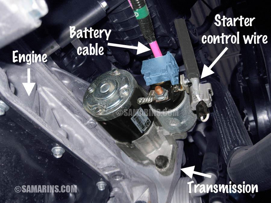 Starter motor, starting system how it works, problems, testing