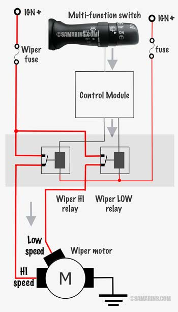 Wiper motor, linkage how it works, symptoms, problems, testing