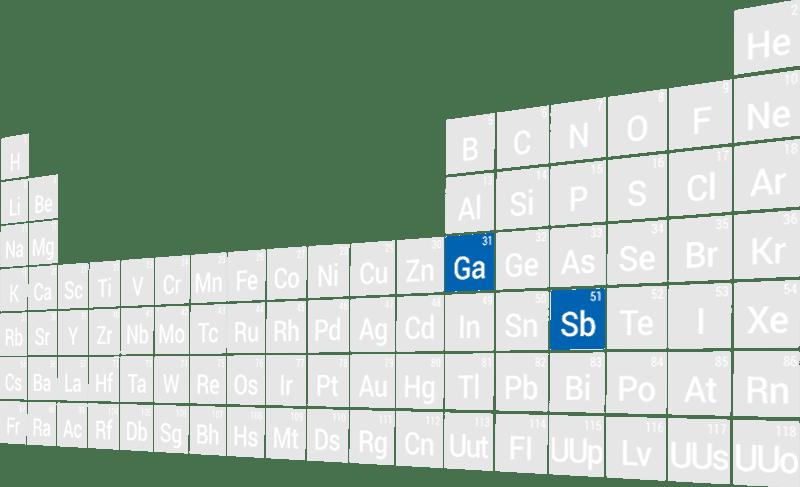 gallium arsenide gaas fabrication