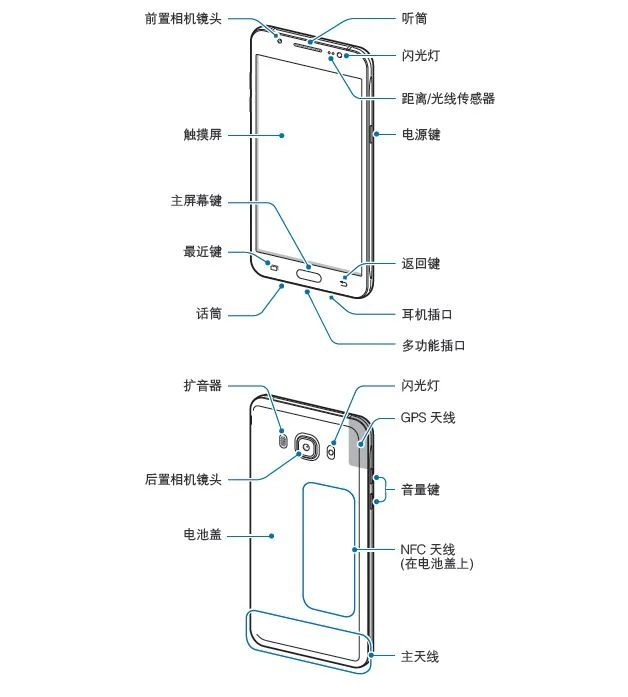 diagram of samsung j3