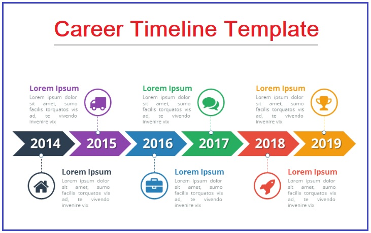 Career Timeline Templates 5+ Free Printable PDF, Excel  Word