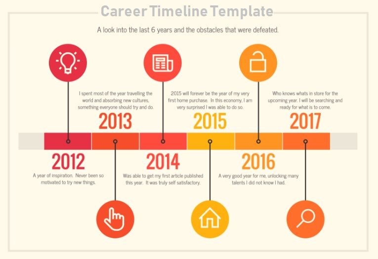 Career Timeline Templates 4+ Free PDF, Excel  Word - timeline word template