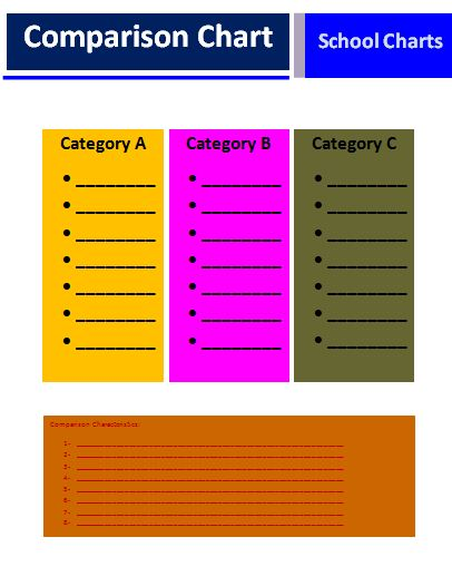 Comparison Chart Templates 3+ Free Printable Word  Excel - Comparison Chart Template Word
