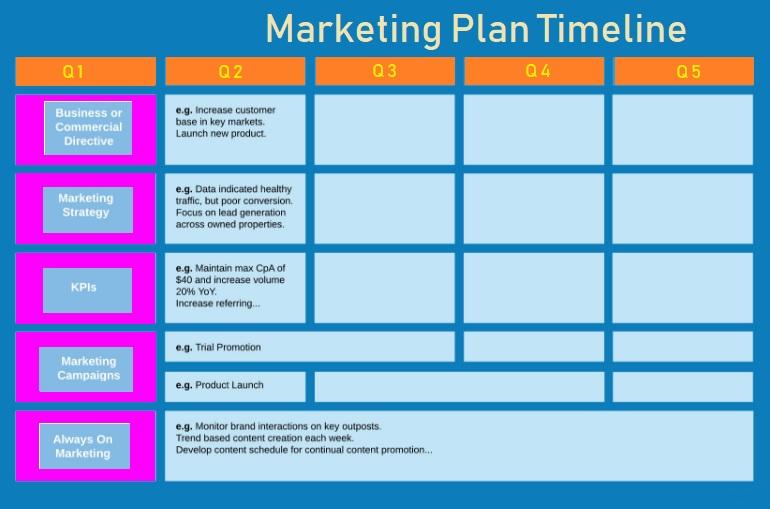 Marketing Plan Timeline Templates 4+ Free PDF, Excel  Word - sample marketing schedule