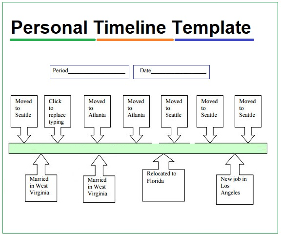 Personal Timeline Templates 4+ Free PDF, Excel  Word - timeline sample in word