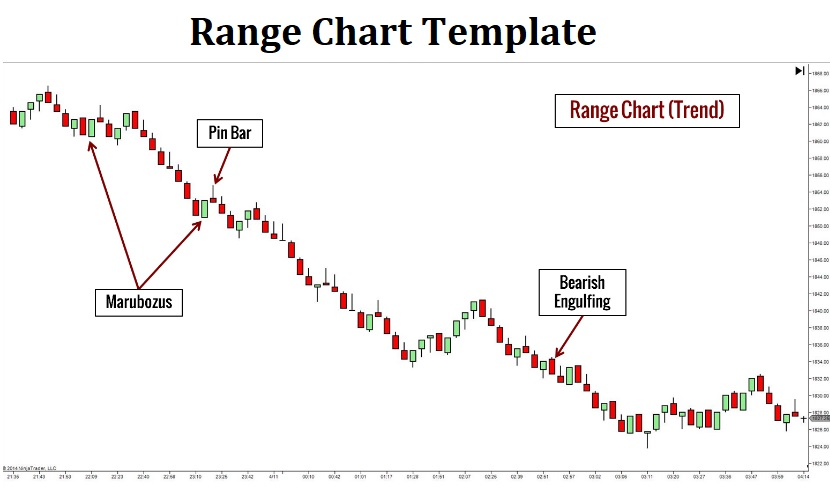 2+ Range Chart Templates Free Printable Word, Excel  PDF - price chart templates