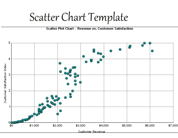 Scatter Chart Templates 3+ Free Word, Excel  PDF