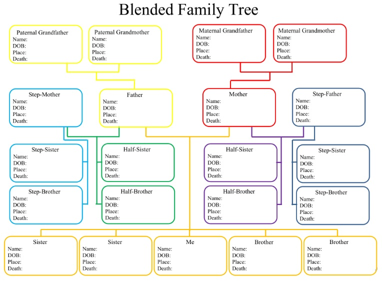 Family Tree Chart Templates 7+ Free Word, Excel  PDF Formats - family tree chart template