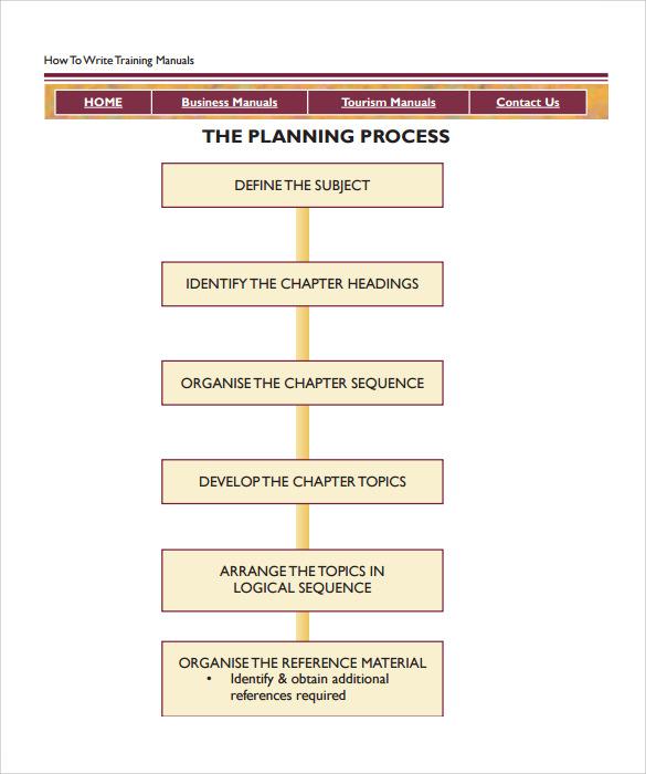 Training Manual Templates Samples and Templates