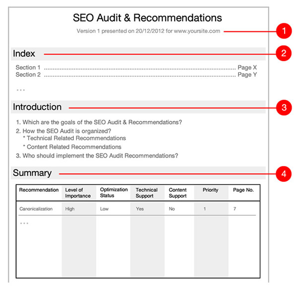 Defense Contract Audit Samples and Templates - seo contract template