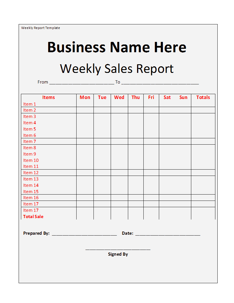 weekly report writing – Sample Weekly Report