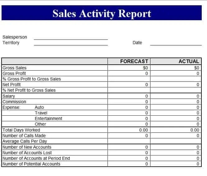yearly sales report sample - Towerssconstruction