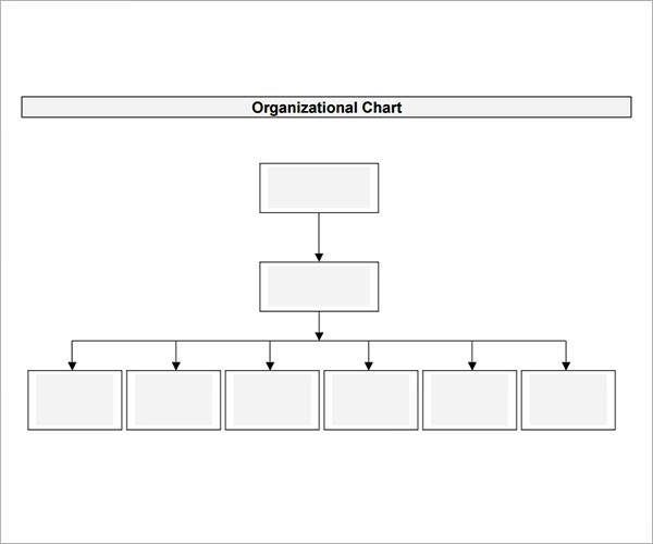 Old Fashioned Blank Organizational Chart Templates Gift - Resume