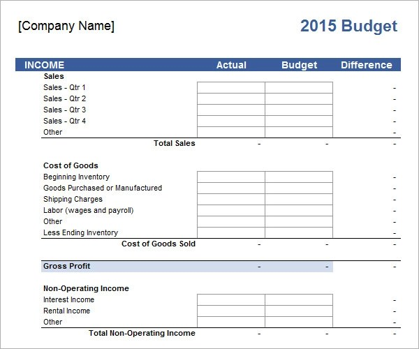 sample business budget template - Sample Budget Sheet