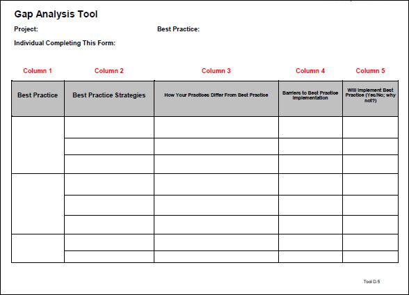 Gap Analysis Template e-commercewordpress - gap analysis template