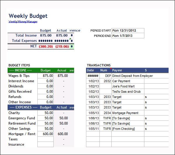 bi weekly budget template - weekly budget template