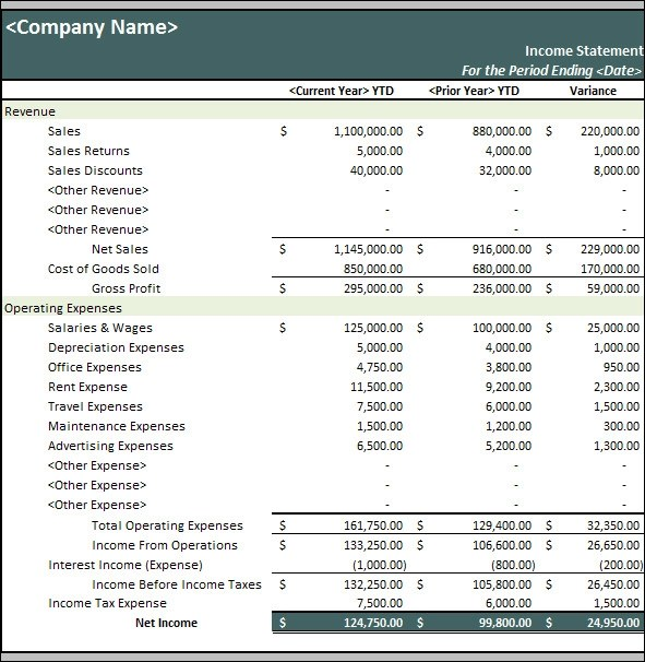 personal income statement template - Income Template